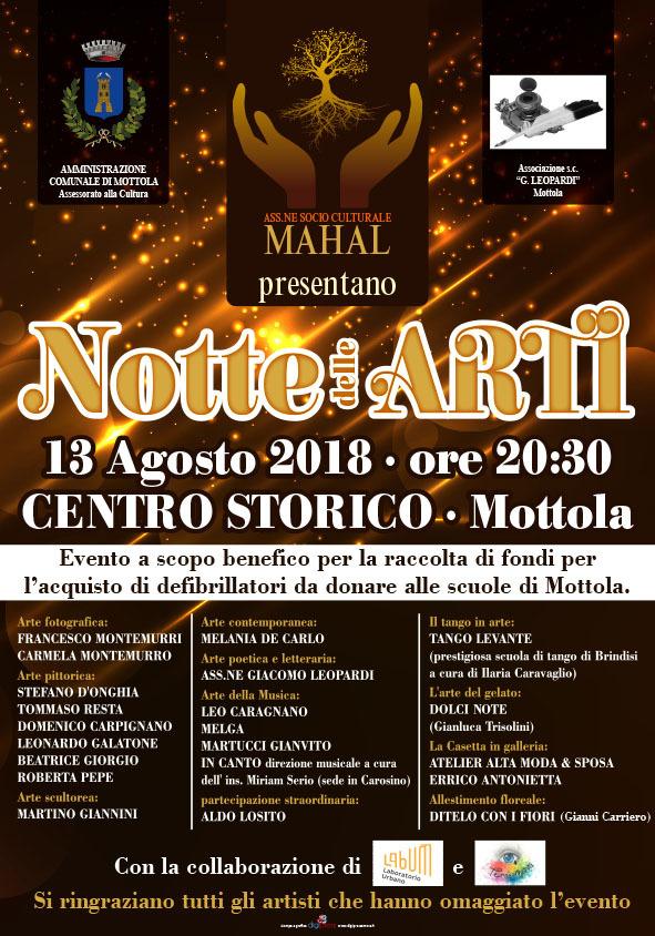 Lunedì 13 agosto, nel centro storico, la lunga notte delle articon ospiti d'eccezione Graziano Galatone e Aldo Losito